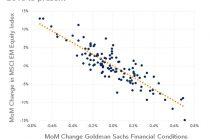 The pivot favoring emerging markets