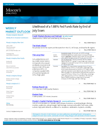 Likelihood of a 1.88% Fed Funds Rate by End of July Soars