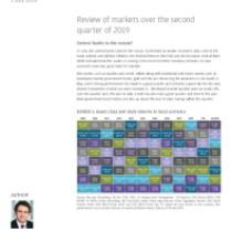 Review of markets over the second quarter of 2019