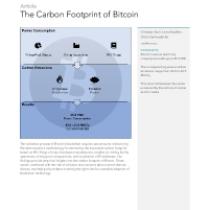 The Carbon Footprint of Bitcoin