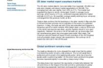 US labor market report surprises markets