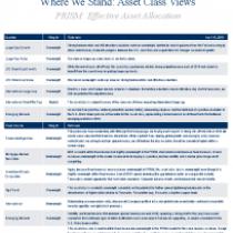 Where We Stand: Asset Class Views