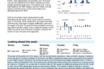 CEE Market Insight