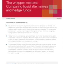 Comparing liquid alternatives and hedge funds