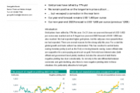 Gold: Near term correction risk