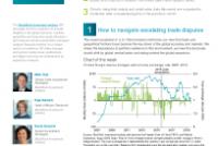 How to navigate escalating trade disputes