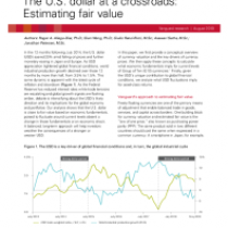 The U.S. dollar at a crossroads: Estimating fair value