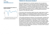 Tailwind for Eurozone industry?