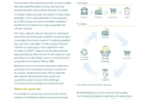 Targeting sustainable development by closing the loop