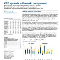 CEE spreads will remain compressed
