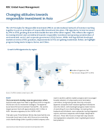 Changing attitudes towards responsible investment in Asia