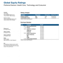 Global Equity Ratings