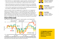 Japan equities: don't chase the rally