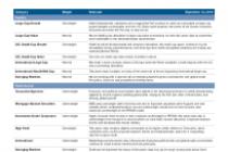 Portfolio Construction Solutions Where We Stand: Asset Class Views*