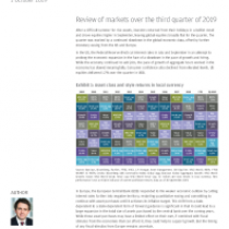 Review of markets over the third quarter of 2019