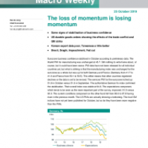The loss of momentum is losing momentum