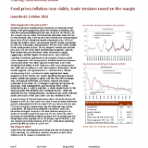 Food prices inflation rose visibly; trade tensions eased on the margin