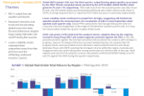 Global Real Estate Securities Quarterly Update