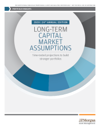 Long-Term Capital Market Assumptions