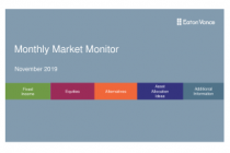 Monthly Market Monitor November 2019