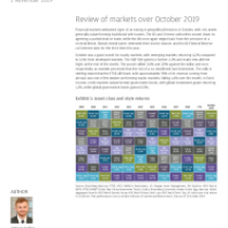 Review of markets over October 2019