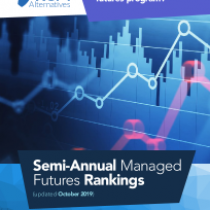 What's the BEST managed futures program?