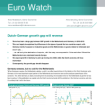 Dutch-German growth gap will reverse
