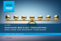 Fixed income: Back to core – Charts and Views