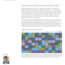 Review of markets over November 2019