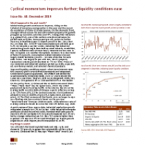 Charting China Monthly Review Cyclical momentum improves further; liquidity conditions ease