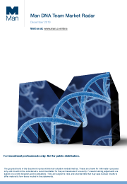 Man DNA Team Market Radar
