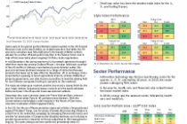 Market Review and 1st Quarter 2020 Outlook
