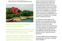 Norway – the world's most sustainable country