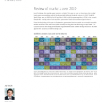 Review of markets over 2019