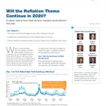 Will the Reflation Theme Continue in 2020?
