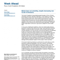 Market fears not subsiding, despite decreasing new Covid-19 infections