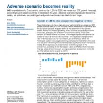 Adverse scenario becomes reality
