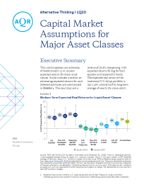 Capital Market Assumptions for Major Asset Classes
