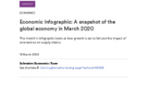 Economic Infographic: A snapshot of the global economy in March 2020