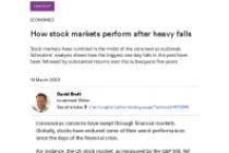 How stock markets perform after heavy falls
