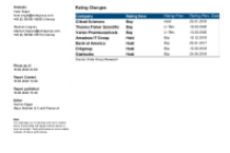 Preferred Sectors: Health Care and Consumer Staples
