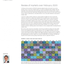 Review of markets over February 2020