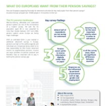 What do Europeans want from their pension savings