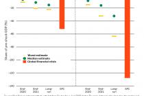 Gauging the coronavirus shock's economic impact