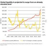 Wall Street's believe it or not