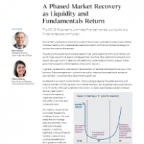 A Phased Market Recovery as Liquidity and Fundamentals Return