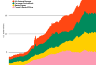 Why we are warming up on credit