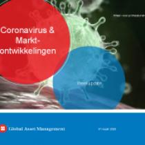 Coronavirus & Marktontwikkelingen