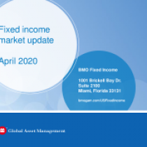 Fixed income market update April 2020