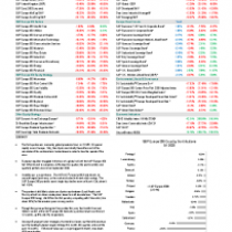Index Investment Strategy Index Dashboard: Europe